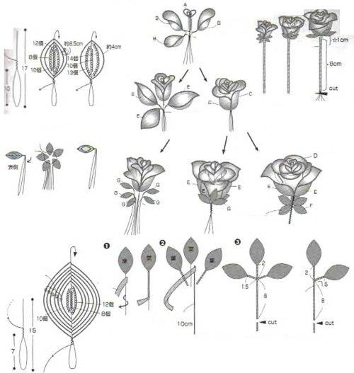 Простая схема цветов из бисера. .  Как сделать розу из бисера Все о рукоделии: схемы, мастер классы, идеи на сайте...
