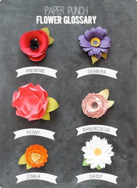 Как сделать из бумаги цветы быстро и легко
